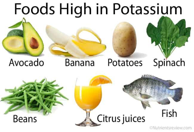 High-potassium-food
